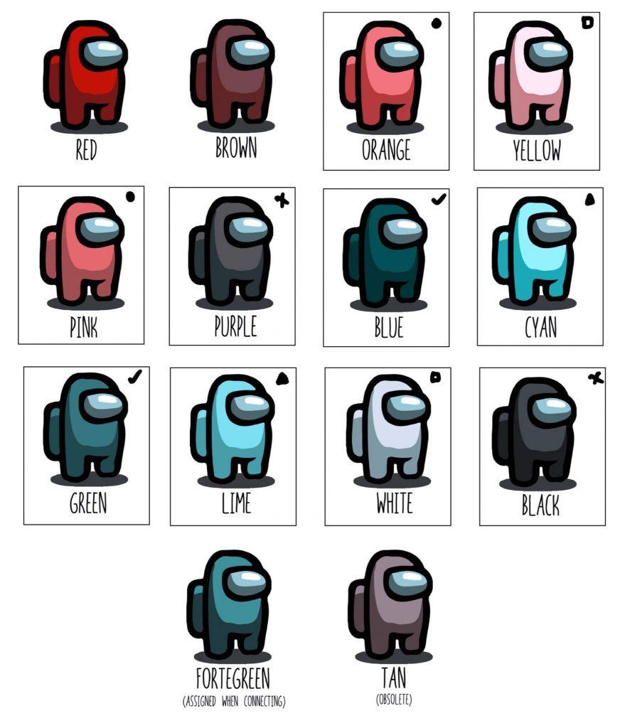 第三色盲は、オレンジとピンク、紫と黒、青と緑、ライムとシアン、黄色と白の区別が難しい