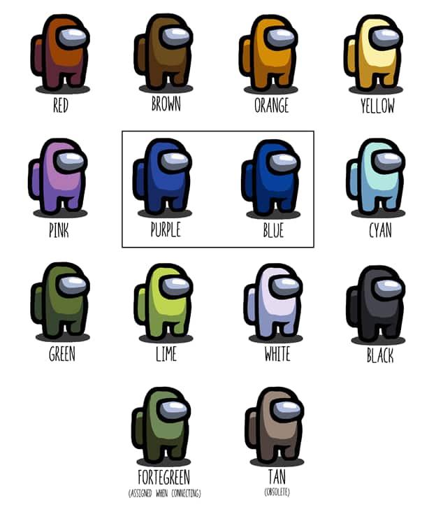 第2色弱は、ゲーム内で青と紫を区別することはほぼ不可能になる