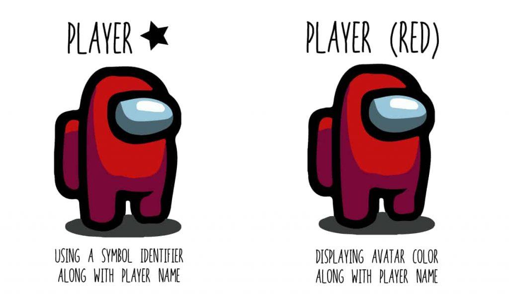 名称やシンボルなどで、ここのプレイヤーを識別できるようにする